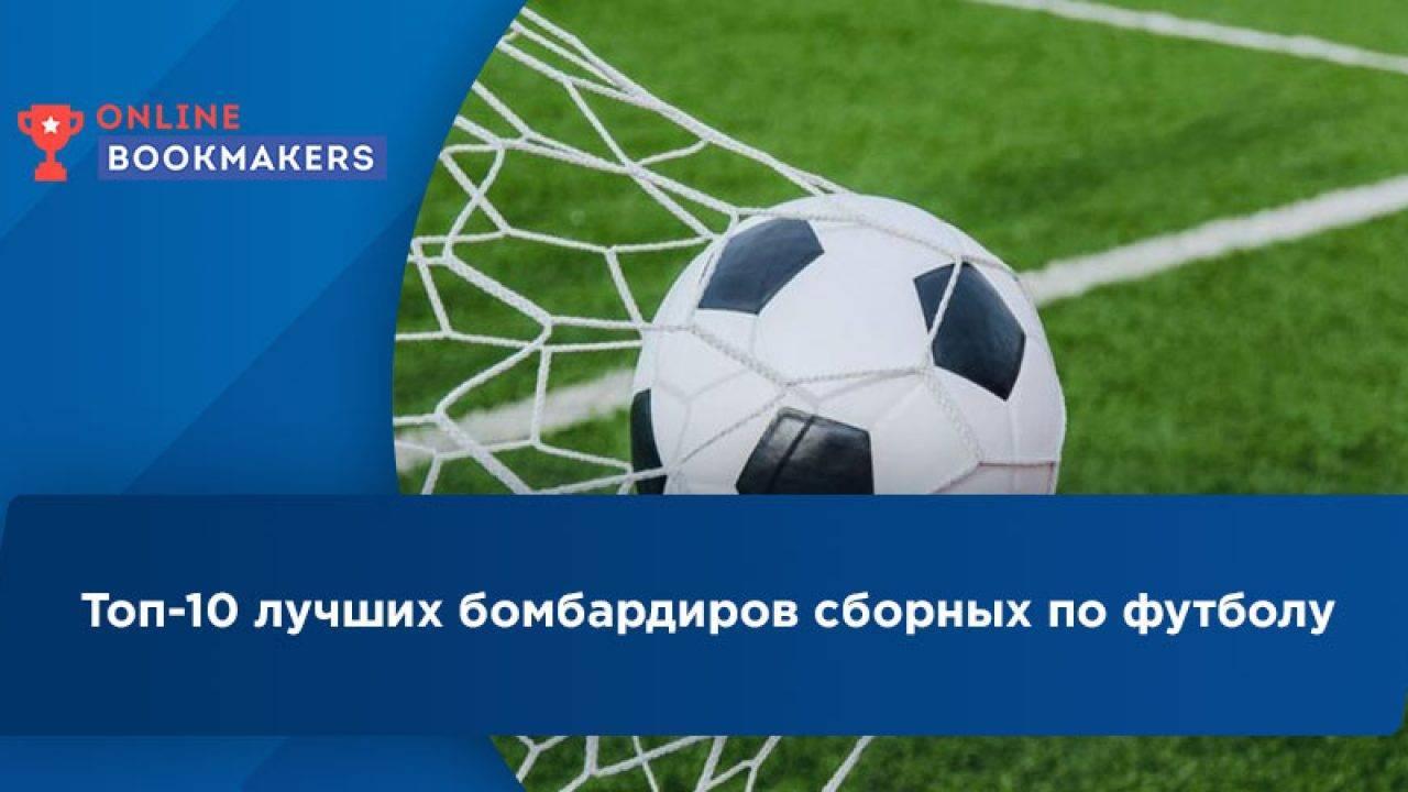 Андердог в футболе и в спорте кто это ?