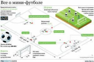Гост р 58157-2018 поля футбольные с натуральным травяным покрытием. требования к обслуживанию и эксплуатации