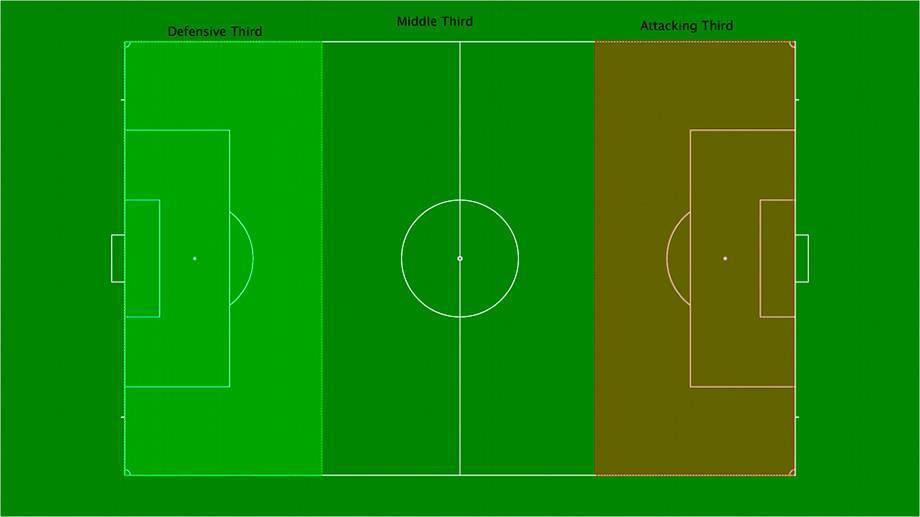 Что означает тотал больше (тб) и меньше (тм) 4.5 в футболе?