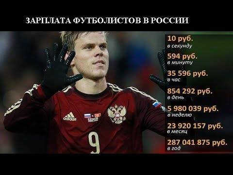 Сколько зарабатывает футболист федор смолов