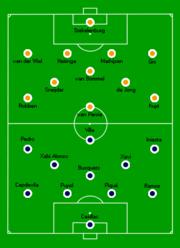 Жены и подруги футболистов сборной голландии (18+)