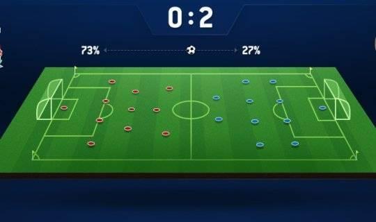 Как правильно спрогнозировать ничьи в футболе
