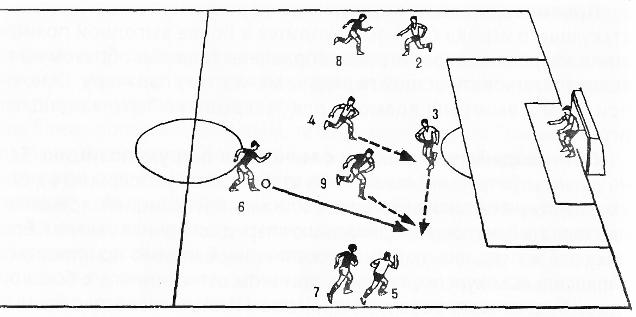 Автобус в футболе: что значит, как поставить и как взломать?