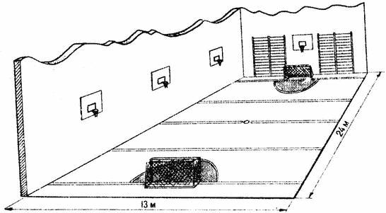 Сп поле для минифутбола размеры. футзал - официальные правила